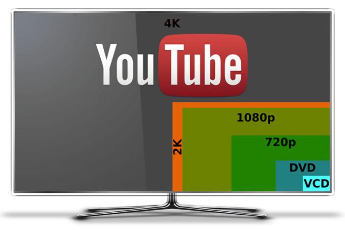 scaricare video 4K youtube